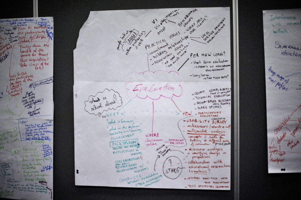 Mindmap of the evaluation methods group